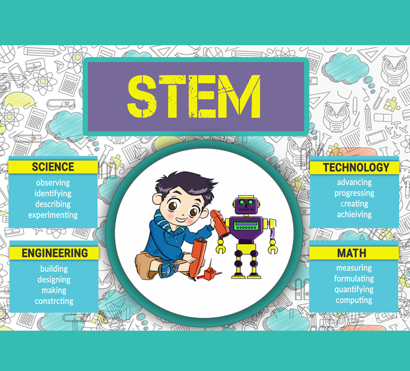 IMPORTANCE OF STEM OR STEAM EDUCATION