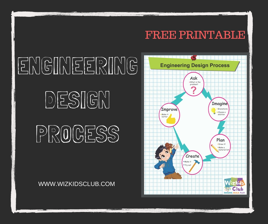 Engineering Design Process : Free Printable